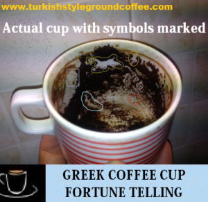 Greek coffee cup with fortune telling symbols