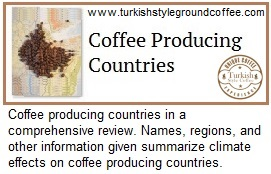 Coffee-Producing-Countries