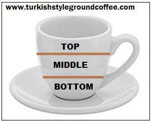 Turkish coffee reading
